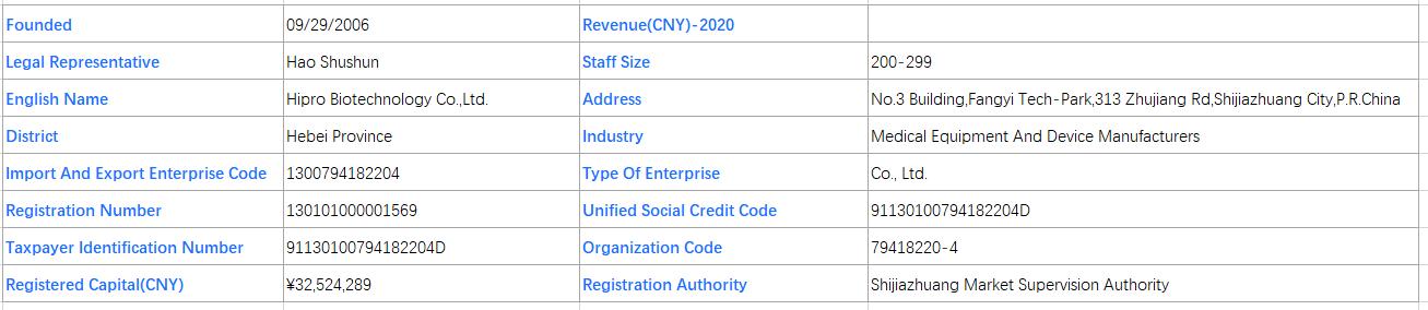 Hipro Biotechnology-Registration Information